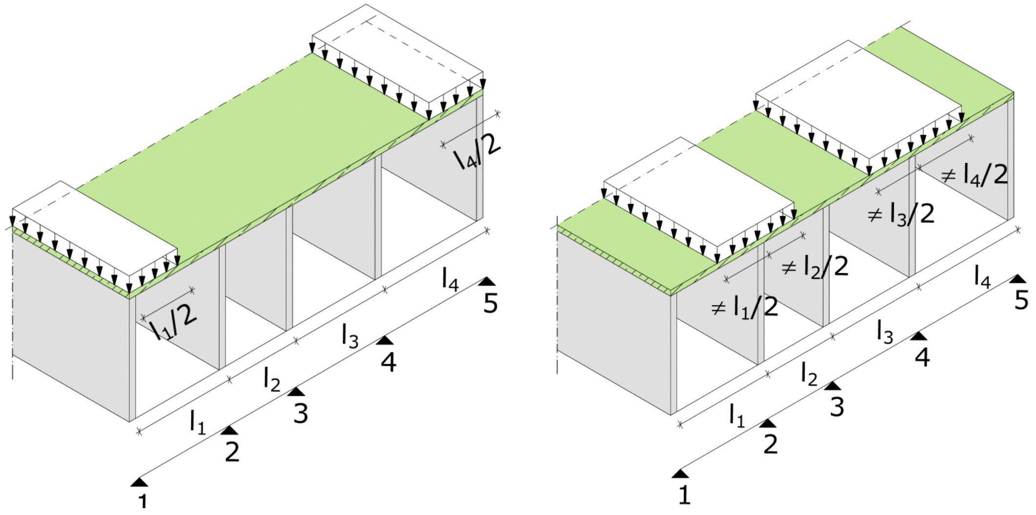 4 2 1 einachsig und zweiachsig gespannte decken mauerwerksbaulehre. Black Bedroom Furniture Sets. Home Design Ideas