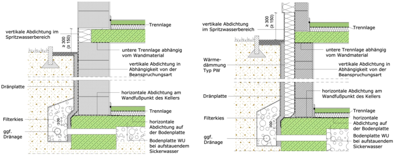 9 5 Ausfuhrung Abdichtung Und Konstruktion Mauerwerksbaulehre